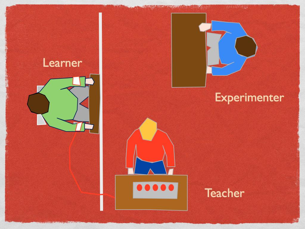 Το πείραμα του Milgram
