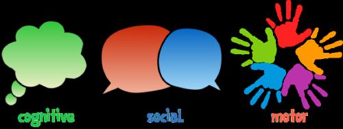 cognitive social motor